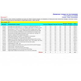 Движение товара по поставщику  - Расширенный Отчет для Тирика-Магазин