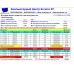 История начисления баллов - Расширенный Отчет для Тирика-Магазин