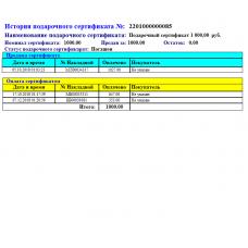 История подарочного сертификата - Расширенный Отчет для Тирика-Магазин