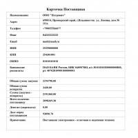 Карточка Поставщика - Расширенный Отчет для Тирика-Магазин