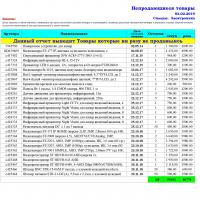 Непродающиеся товары - Расширенный Отчет для Тирика-Магазин