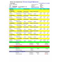 Отчет по покупателю - Расширенный Отчет для Тирика-Магазин