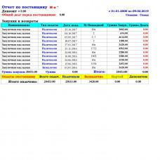 Отчет по поставщику (Закупки и возвраты) - Расширенный Отчет для Тирика-Магазин