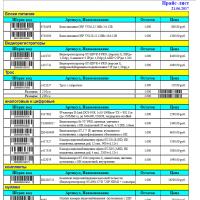 Прайс Лист - Расширенный Отчет для Тирика-Магазин