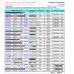 Список Должников - Расширенный Отчет для Тирика-Магазин