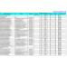 Список покупателей - Расширенный Отчет для Тирика-Магазин