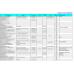 Список поставщиков - Расширенный Отчет для Тирика-Магазин