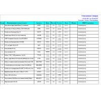 Список Списанного товара - Расширенный Отчет для Тирика-Магазин