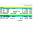 Отчеты по Поставщикам (10)