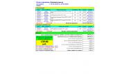 Начисление и выплата Комиссии продавца Тирика Магазин