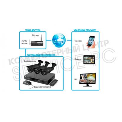 Установка маршрутизатора для систем видеонаблюдения